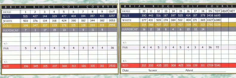 ScoreCard_001